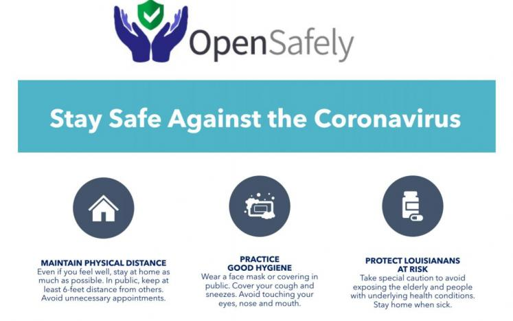 Openly Safely Logo
